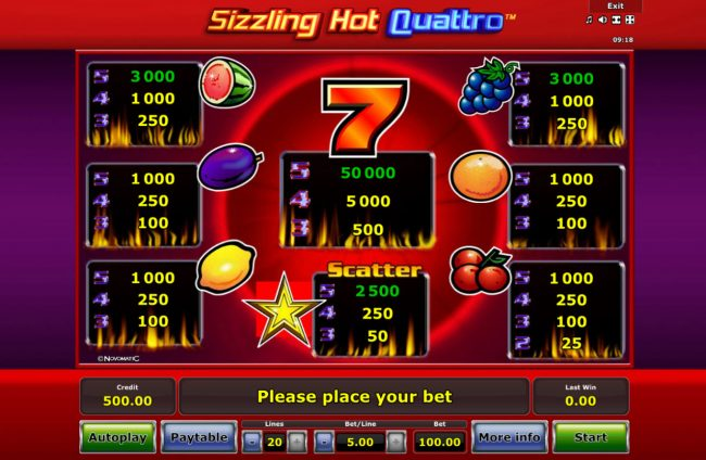 Sizzling Hot Quattro :: Paytable