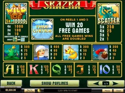 Wild, Free Games, Scatter and Slot Game Symbols Paytable