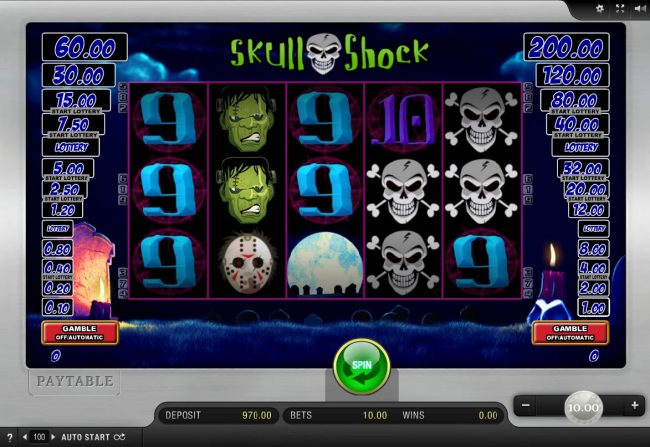 Grand Ivy featuring the Video Slots Skull Shock with a maximum payout of $2,500