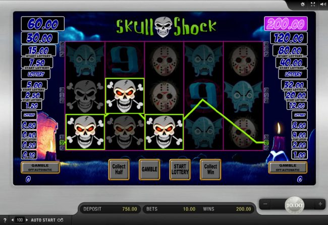 Energy featuring the Video Slots Skull Shock with a maximum payout of $2,500