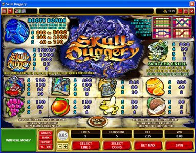 Golden Tiger featuring the Video Slots Skull Duggery with a maximum payout of $60,000