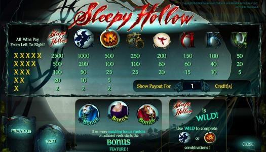 bonus, wild and slot game symbols paytable