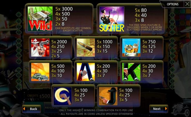 Slot game symbols paytable. Only the highest winning combnation pays per line. All payouts are in coins unless specified otherwise.