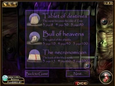 tablet of destinies, bull of heavens and the necronomicon symbols paytable
