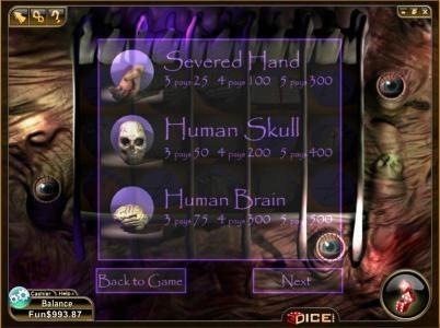 severed hand, human skull and human brain symbol paytable