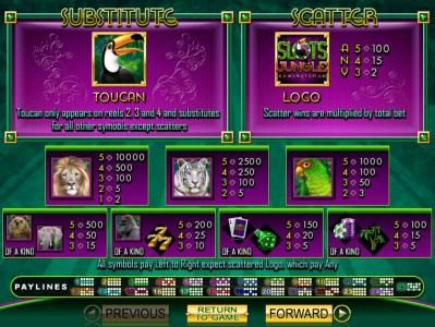 Grand Rush featuring the Video Slots Slots Jungle with a maximum payout of $250,000