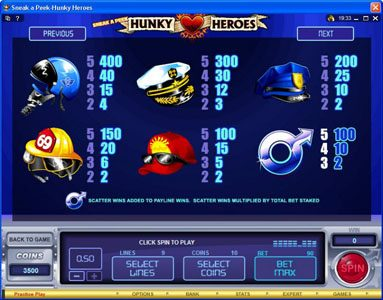 Heaven Bet featuring the Video Slots Sneak a Peek-Hunky Heroes with a maximum payout of $13,500