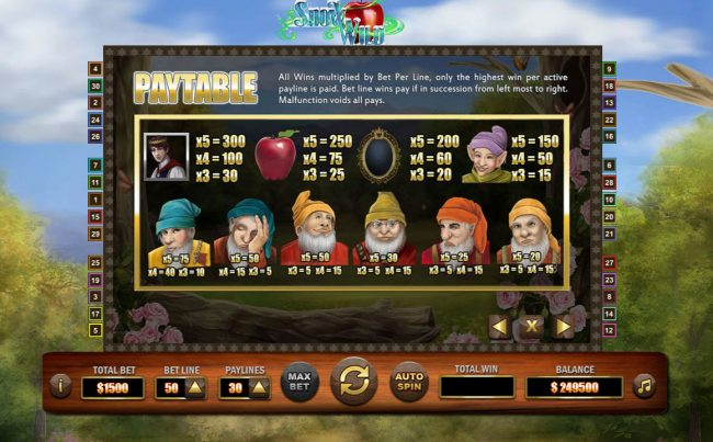 Snow Wild :: Paytable