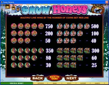 Instacasino featuring the Video Slots Snow Honeys with a maximum payout of $20,000