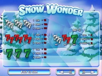 Black Diamond featuring the Video Slots Snow Wonder with a maximum payout of $75,000