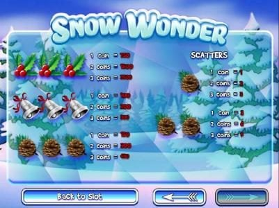 Paradise 8 featuring the Video Slots Snow Wonder with a maximum payout of $75,000