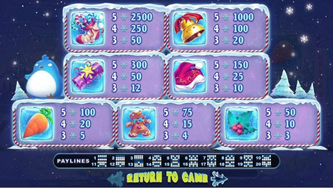 Slot game symbols paytable featuring Christmas holiday inspired isons.
