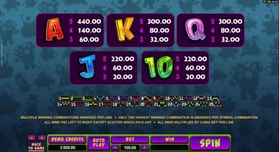 Casino Mate featuring the Video Slots So Many Monsters with a maximum payout of $56,000