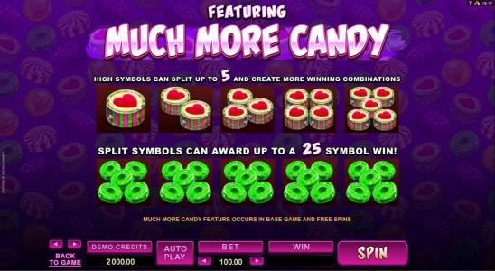 18 Bet featuring the Video Slots So Much Candy with a maximum payout of $56,000
