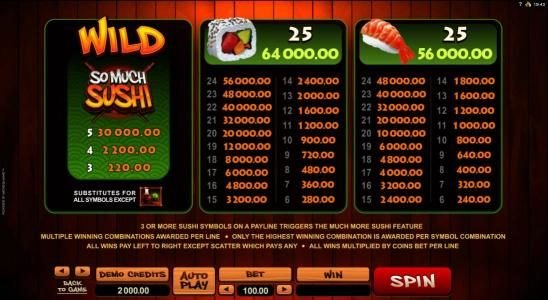 Casino Moons featuring the Video Slots So Much Sushi with a maximum payout of $56,000