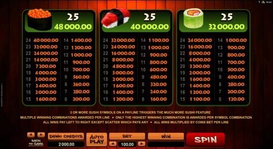 Dasistcasino featuring the Video Slots So Much Sushi with a maximum payout of $56,000