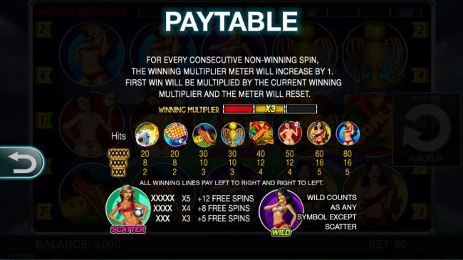 Soccer Babes :: Paytable