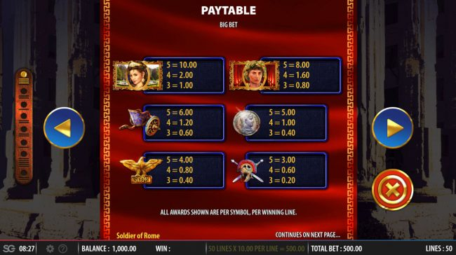 Spinland featuring the Video Slots Soldier of Rome Mighty Reels with a maximum payout of $250,000