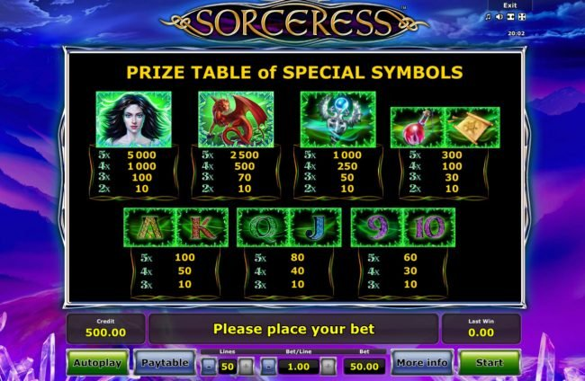 Sorceress :: Prize Table of Special Symbols