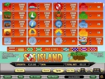 Celtic featuring the Video Slots SOS Island with a maximum payout of $7,500
