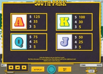 Neder featuring the Video Slots South Park with a maximum payout of $750