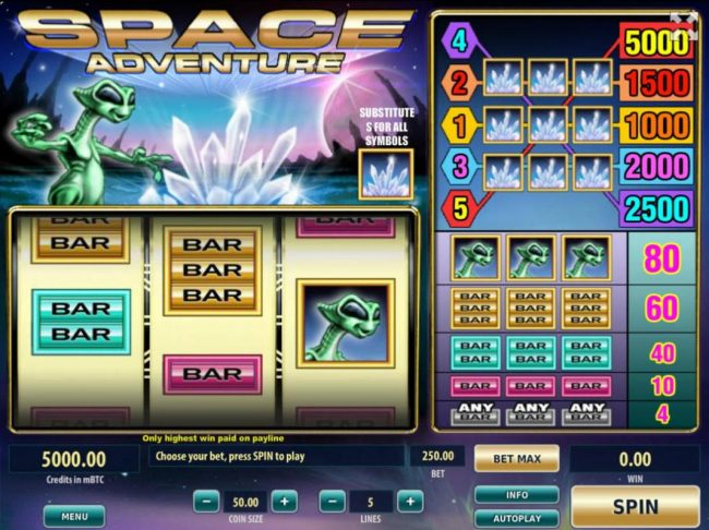 24 Vip featuring the Video Slots Space Adventure with a maximum payout of $250,000