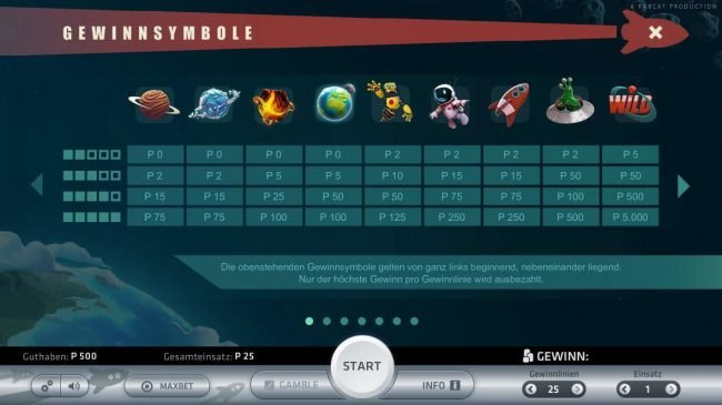 Space Adventure :: Paytable