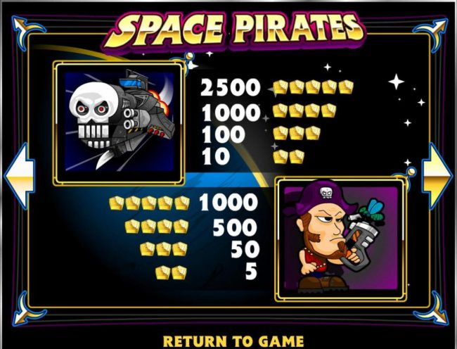 Wicked Bet featuring the Video Slots Space Pirates with a maximum payout of $125,000