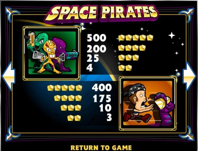 Play slots at Yoyo: Yoyo featuring the Video Slots Space Pirates with a maximum payout of $125,000