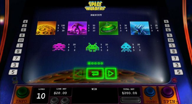 Casino.DK featuring the Video Slots Space Invaders with a maximum payout of $3,000