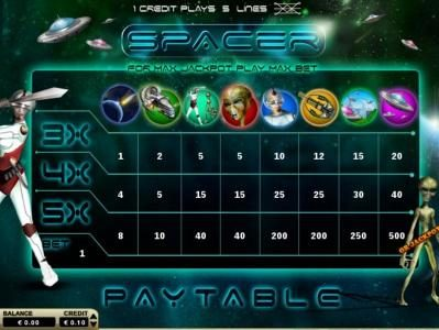 Spacer :: Slot game symbols paytable