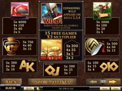 Sky Kings featuring the Video Slots Sparta with a maximum payout of $200,000