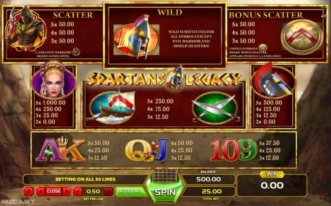 LaFiesta featuring the Video Slots Spartans Legacy with a maximum payout of $25,000