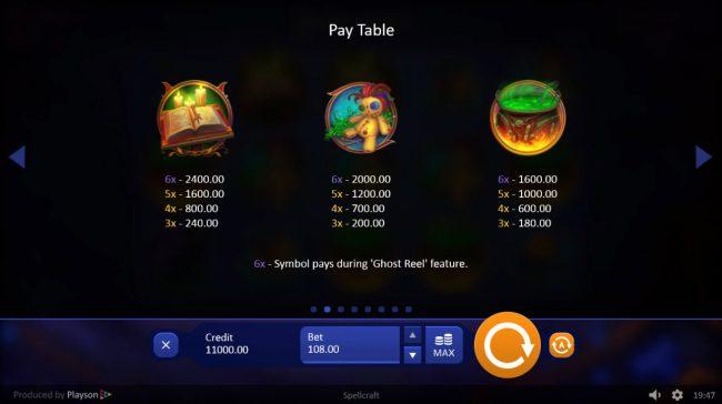 Spell Craft :: High Value Symbols