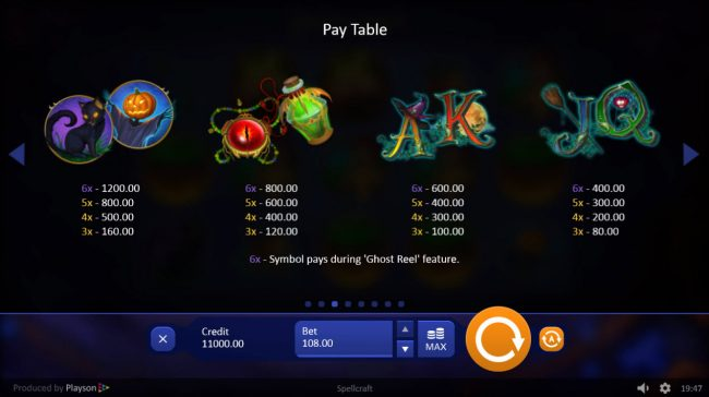Unique Casino featuring the Video Slots Spell Craft with a maximum payout of $64,800
