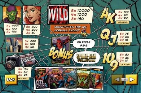 Casino.DK featuring the Video Slots Spider-Man with a maximum payout of $50,000