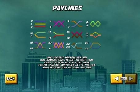Payline Diagrams 1-25. Only highest win pays per line. Win combinations pay left to right only except rose scatter symbol which pay any. Payline wins are multiplied by the line bet.