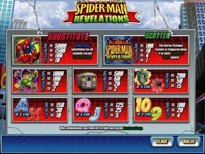 slot game paytable