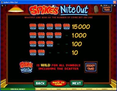Slots Village featuring the Video Slots Spike's Nite Out with a maximum payout of $30,000