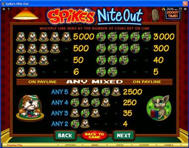 Betive featuring the Video Slots Spike's Nite Out with a maximum payout of $30,000