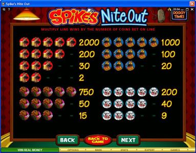 Fortune Junction featuring the Video Slots Spike's Nite Out with a maximum payout of $30,000