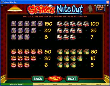 All Irish featuring the Video Slots Spike's Nite Out with a maximum payout of $30,000