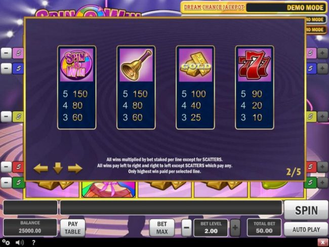 Montecryptos featuring the Video Slots Spin & Win with a maximum payout of $150,000