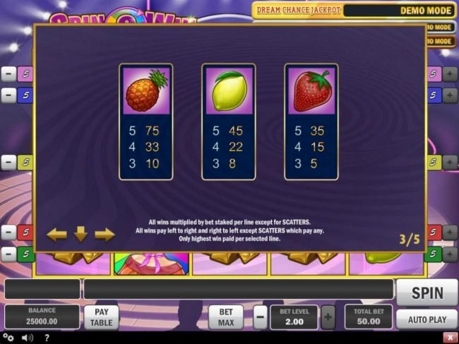 TS featuring the Video Slots Spin & Win with a maximum payout of $150,000