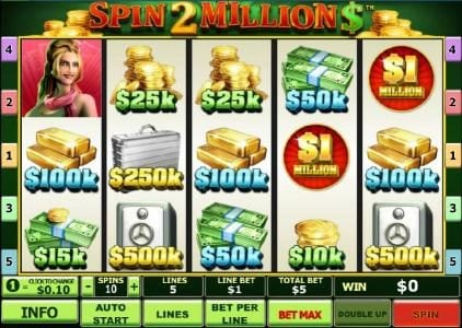 Play slots at Europlay: Europlay featuring the Video Slots Spin 2 Million $ with a maximum payout of $2,000,000