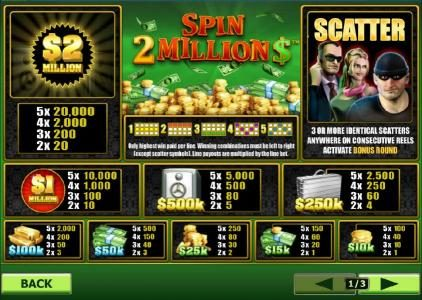 Omni featuring the Video Slots Spin 2 Million $ with a maximum payout of $2,000,000