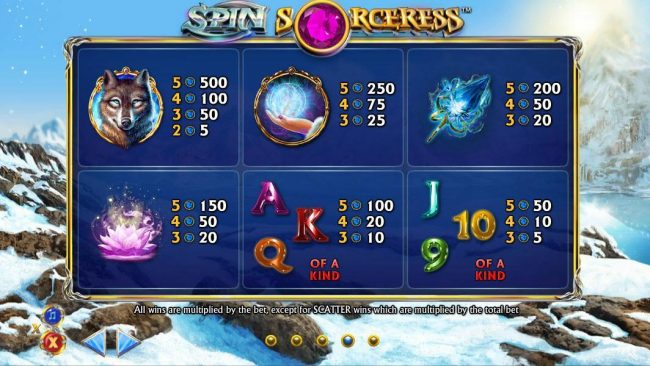 Slots Magic featuring the Video Slots Spin Sorceress with a maximum payout of $1,000