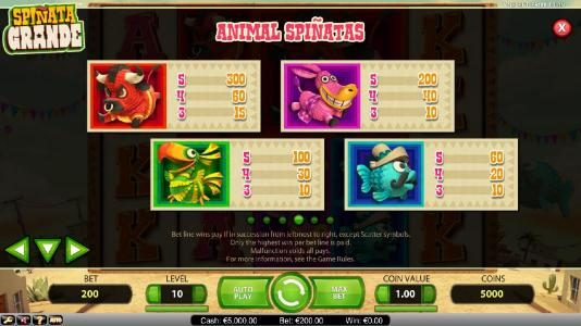 Casino Red Kings featuring the Video Slots Spinata Grande with a maximum payout of $3,000
