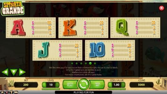 Karamba featuring the Video Slots Spinata Grande with a maximum payout of $3,000