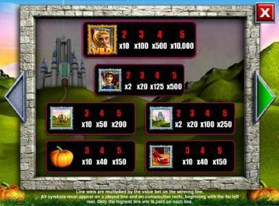 Spinderella :: High value slot game symbols paytable